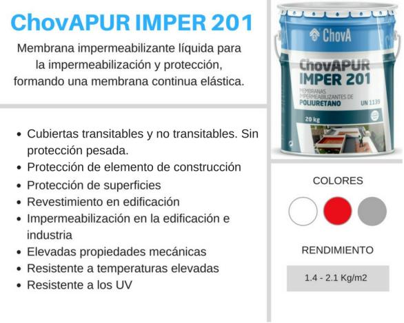 imper201