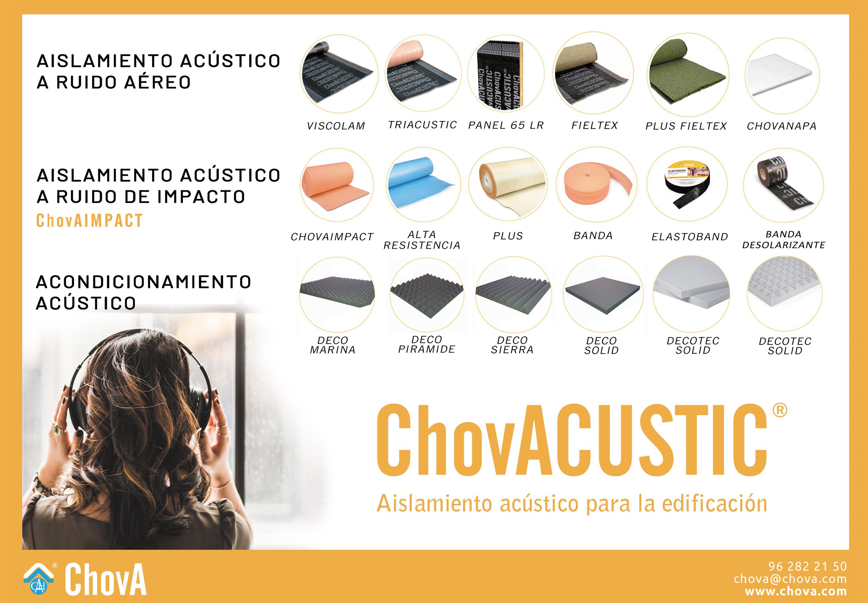 poster acústica