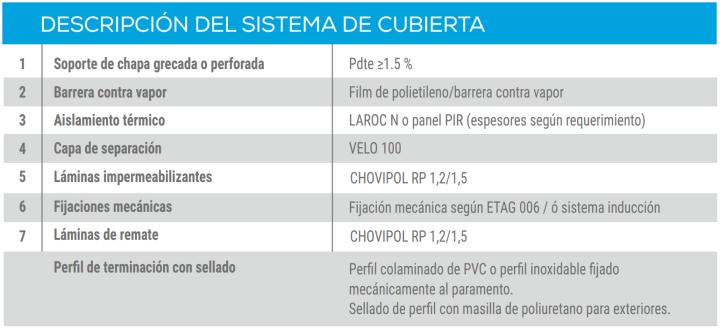 sistema PVC